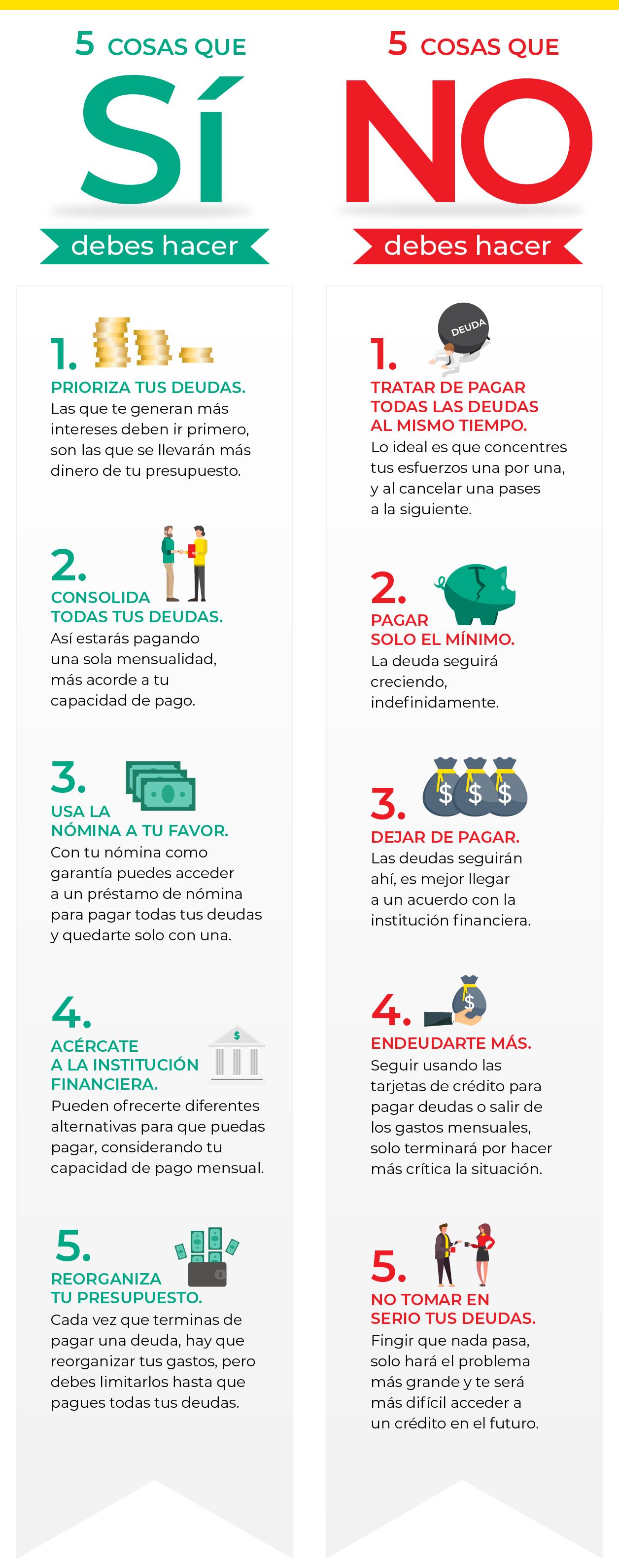 Infografia_Como_salir_de_las_deudas_facil_y_rapido_con_tu_nomina_1