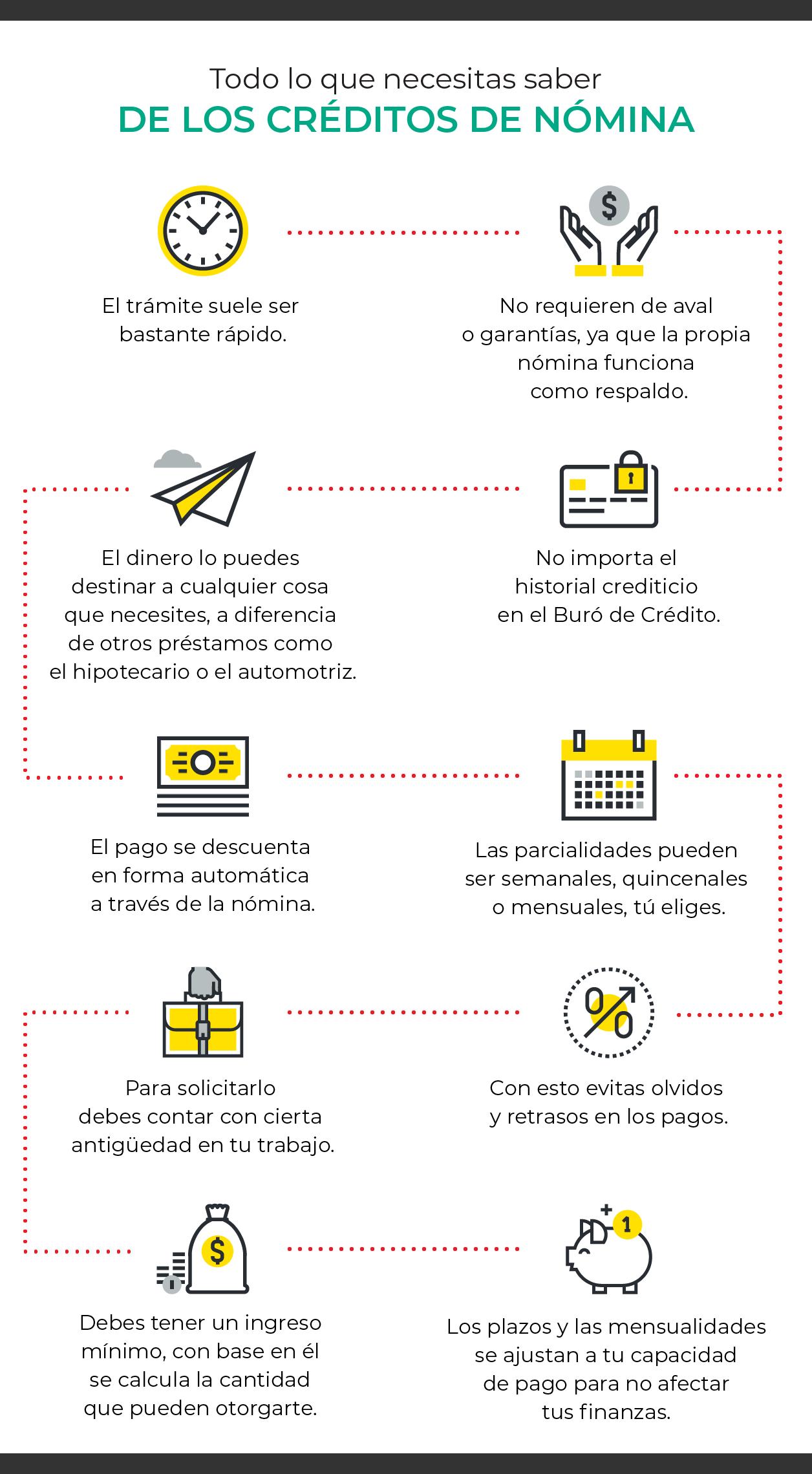 Infografia_Que_es_un_credito_de_nomina